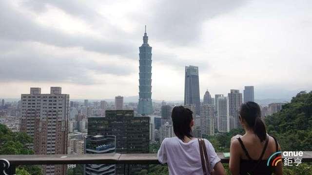 住展風向球連兩個月亮黃藍燈,北台灣推案量增加議價空間降。(鉅亨網記者張欽發攝)
