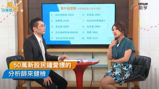 分析師藍登耀(左)、主持人葉芷娟(右)。(圖:擷自直播節目《股市小葉問》)