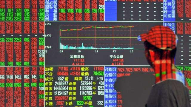 資金行情點火 台積電領軍電子股上攻 台股漲逾百點突破萬二關卡。(圖:AFP)