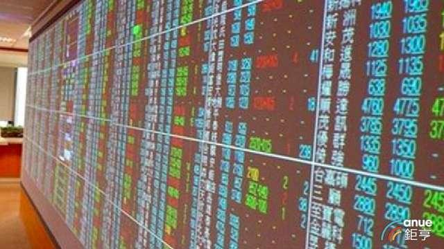美股輪番創高,台股也可望同步挑戰12197.64點30年新高。(鉅亨網資料照)