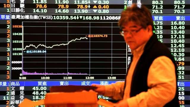 台股今 (7) 日一度來到 12249 點,創 30 年新高,但隨著賣壓出籠,指數多空交戰、數度翻黑。(圖:AFP)