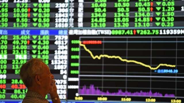 大立光狂瀉近跌停 台股爆量翻黑跌逾160點力守萬二。(圖:AFP)