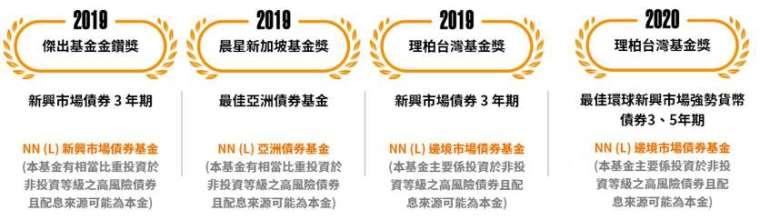 資料來源:各頒獎單位:資料日期:各頒獎年度。