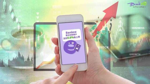 Bankee數存帳戶年息增20倍 吸引上億元投資資金停泊。(圖:遠東銀行提供)