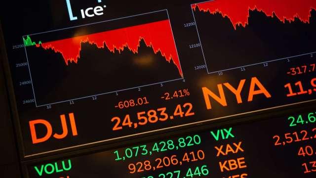 美股估值過高?小摩:有3件事需要列入考慮(圖:AFP)