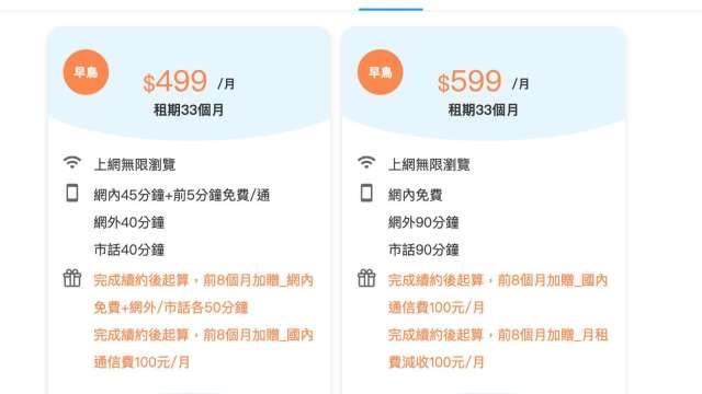 中華電祭7月續約方案。(擷取自中華電官網)