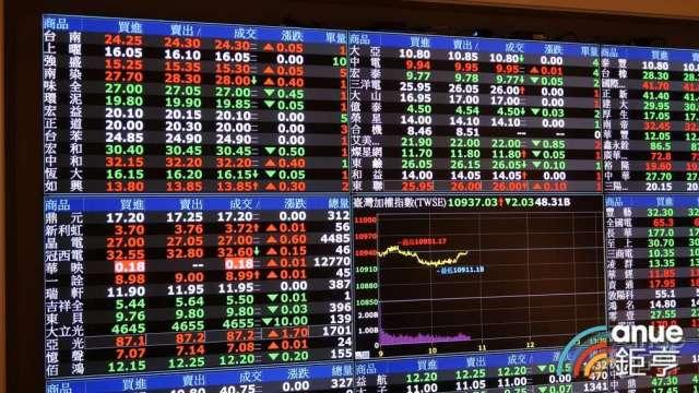 三大法人小幅買超台股共9.88億元。(鉅亨網資料照)