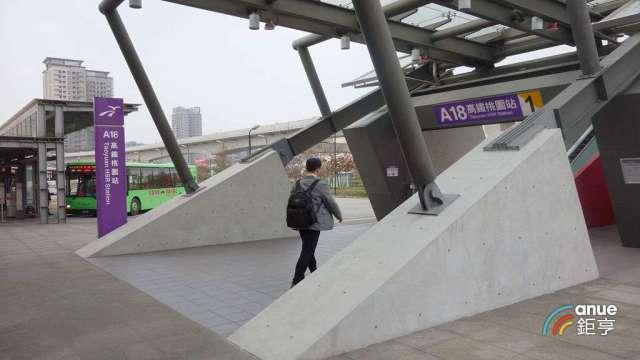 機場捷運週邊住宅三年半年來A18高鐵桃園站漲幅18.7%奪冠。(鉅亨網記者張欽發攝)