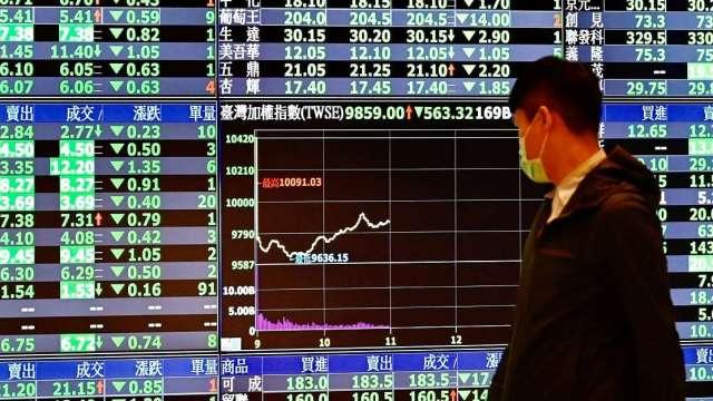 聯電、聯發科接棒撐盤 台股12400有撐 下跌60點收12413點。(圖:AFP)