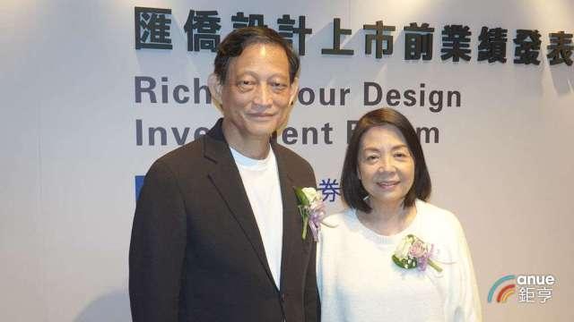 匯僑設計董事長王秀卿(右)及執行長楊信力。(鉅亨網記者張欽發攝)