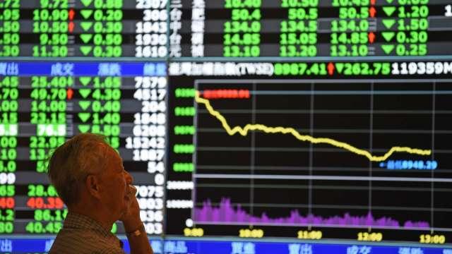 台積孤掌難鳴 台股上沖下洗摜破5日線 跌109點收12304點。(圖:AFP)