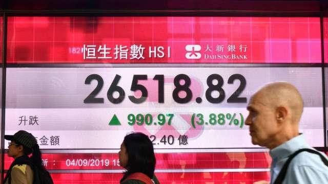 恒生科技指數開市首日 暫跌0.8%(圖片:AFP)