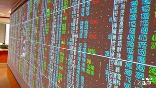 台積電漲停助攻,台股今日大漲逾300點,創下歷史創高。(鉅亨網資料照)