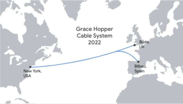 谷歌最新海底電纜項目「Grace Hopper](圖:CNBC)