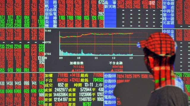 台股 30 日收 12722 點,再創收盤歷史新高。(圖:AFP)