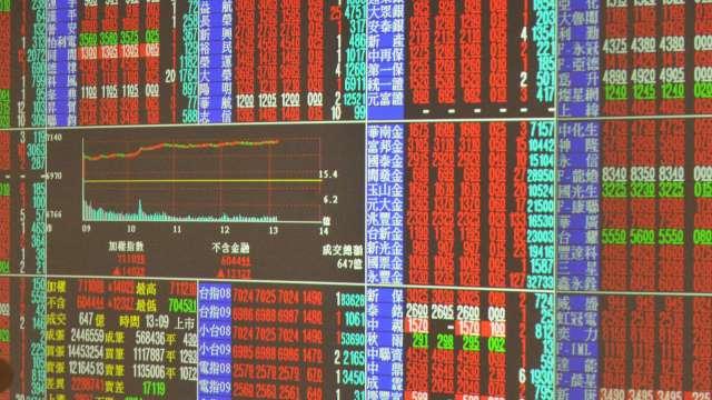 台股 7 月上市成交金額高達 5 兆 3200 多億元。(圖:AFP)