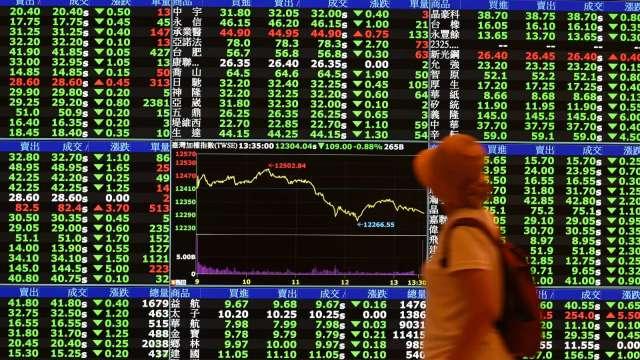 台股跌破 5 日線,回測 12500 點關卡。(圖:AFP)