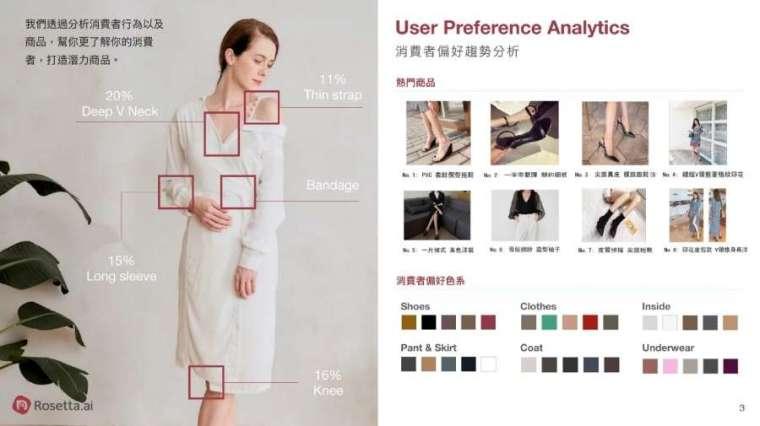 Rosetta.ai 能協助服飾電商分析其消費者於站內進行的行為以及商品對於消費者的意義。 (圖:Rosetta.ai Blog)