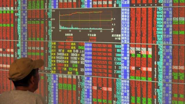 台股一度漲逾百點,衝破 12900 點關卡。(圖:AFP)
