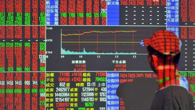加權指數終場上漲 65.13 點或 0.51%,收在 12894 點。(圖:AFP)