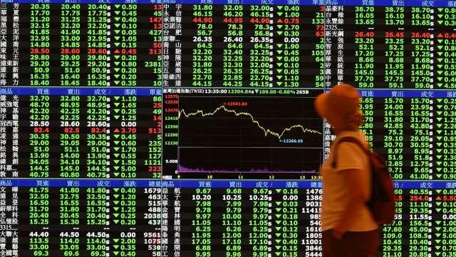 台股今 (12) 日跌破 12700 點關卡、回測月線支撐。(圖:AFP)
