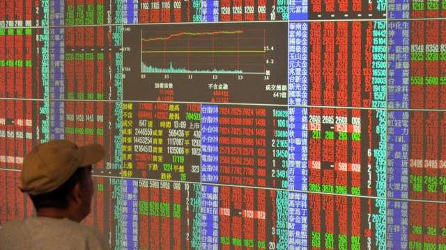 台股回神漲近百點收復10日線 三大法人買超62.3億元。(圖:AFP)