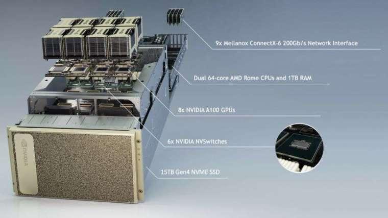 Nvidia 資料中心系統 DGX A100 中的主要組件 (圖片: MarketWatch)
