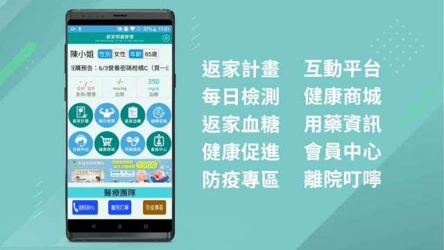 研華攜台中榮總打造居家照護App,打造無縫式智慧醫療平台。(圖:研華提供)