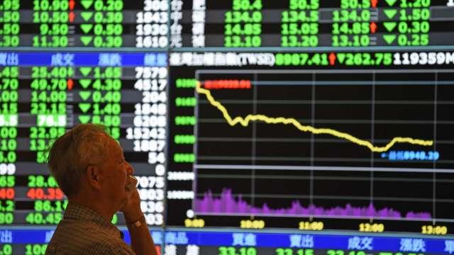 台積電、大立光領跌 台股摜破月線支撐 跌68點收12728點周線仍翻紅。(圖:AFP)