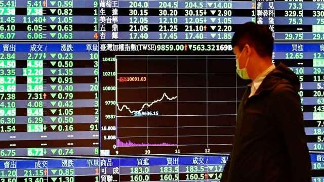 台股下挫68點12700點失而復得 三大法人賣超61億元。(圖:AFP)