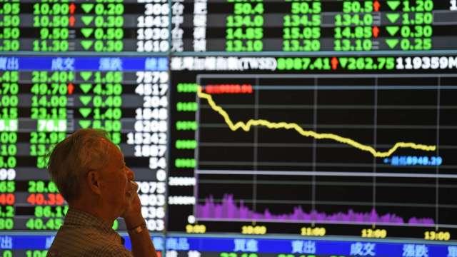台股爆量下殺震盪240點 跌137點收12591點 月K線終止連4紅。(圖:AFP)