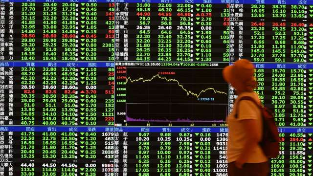 台股爆量甩尾摜破12600點 外資大砍逾百億 三大法人賣超162.1億元。(圖:AFP)