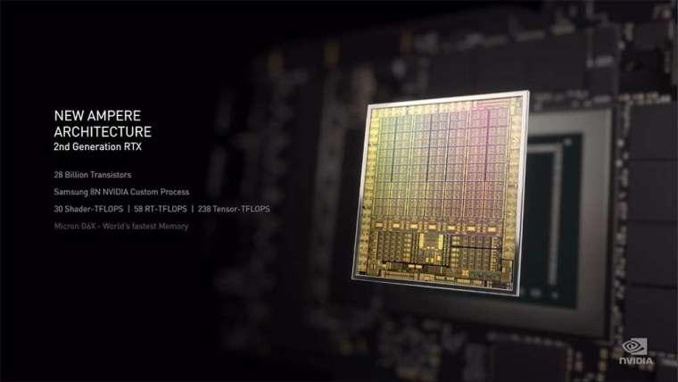 Nvidia 推出首款「Ampere」架構的 GeForce RTX™ 30 系列顯卡 (圖片:NVIDIA 官網)
