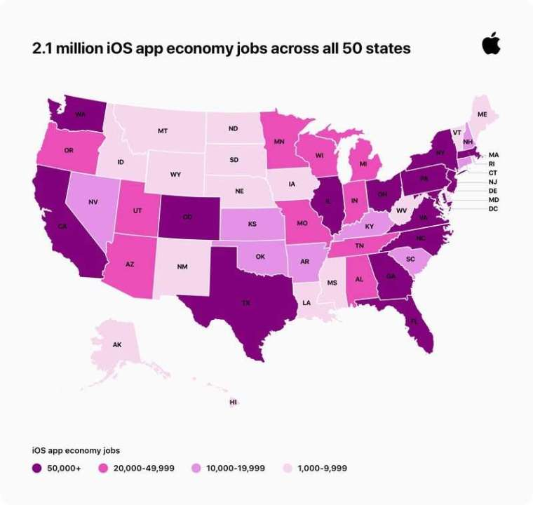 iOS 應用程式經濟在美國提供了超過 210 萬個就業機會 (圖片:macrumors)