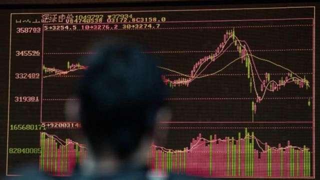 2020中國國際金融論壇:壯大中國資本市場(圖片:AFP)
