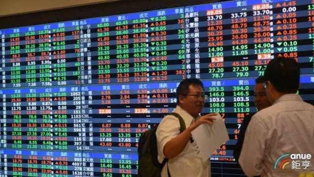 台股跌36點月線得而復失 三大法人聯手賣超120.5億元。(鉅亨網資料照)