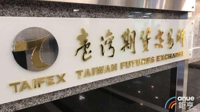 法人參與台灣期貨市場比重52.85% 期交所開課培訓續衝業績。(鉅亨網資料照)