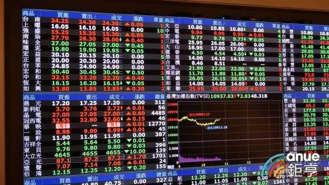 三大法人賣超台股120億元,大盤保衛月線失利。(鉅亨網資料照)