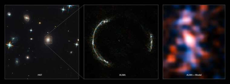 天文學家從 ALMA 影像(中)重建出背景星系的樣貌(右),目睹 120 億光年外的異世界。透鏡星系是橢圓星系,通常不會發出電波,所以在 ALMA 的波段可以不受透鏡星系干擾,清楚分辨來自背景星系的光。再加上 ALMA 有夠好的解析度和靈敏度,才能看清楚愛因斯坦環,並執行以上的計算。 圖片來源│ ALMA (NRAO/ESO/NAOJ)/Y. Tamura (The University of Tokyo)/Mark Swinbank (Durham University)。