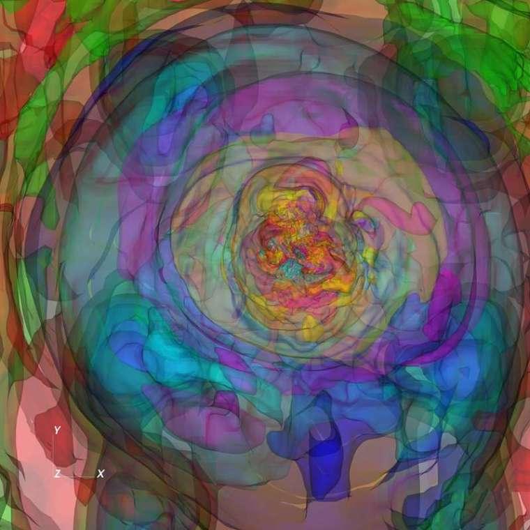 陳科榮以電腦模擬的磁星熱泡泡,不但可見大尺度範圍,也可見許多複雜的精細結構。 圖片來源│中研院天文所 陳科榮