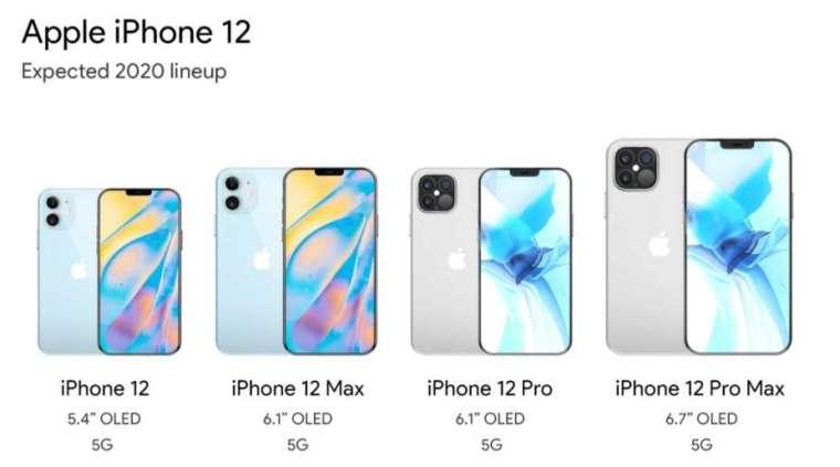 iPhone 12 系列將推出四款機型 (圖片:翻攝 phonearena)