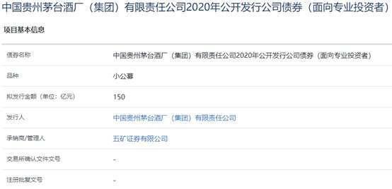 資料來源: 上海證交所
