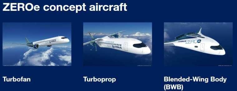 三款 ZEROe 概念機型 (圖: AirBus 官網)