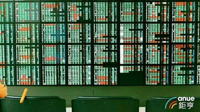 〈台股盤中〉金融傳產跳水 急殺摜破季線 兩大族群逆勢走揚。(鉅亨網資料照)