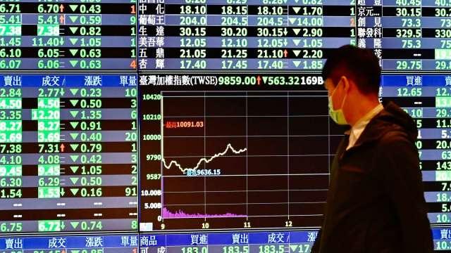 電子權值股盤中大多紅翻黑,指數開高走低。(圖:AFP)