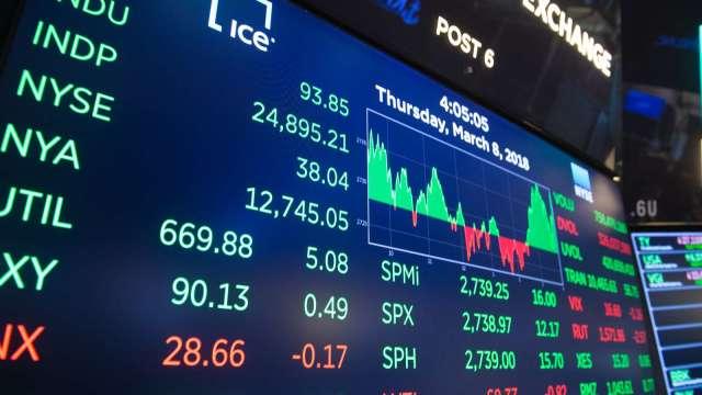 富國銀行:現在投入新資金買進美股的風險太高(圖片:AFP)