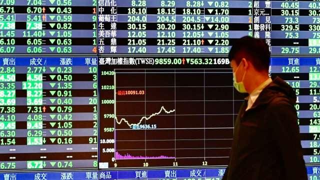 電金、傳產權值股同步熄火,指數「萬三」前近關情怯。(圖:AFP)