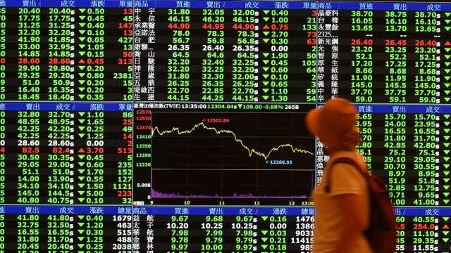 台積法說行情失靈 台股跌77點收12750點失守10日線。(圖:AFP)