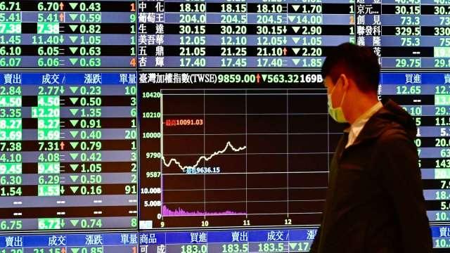 外資大舉布局反向ETF避險 PCB族群、金融股成提款對象。(圖:AFP)