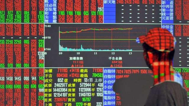 大立光、台積電撐盤 台股5日線多空交戰 小漲14點收12877點。(圖:AFP)